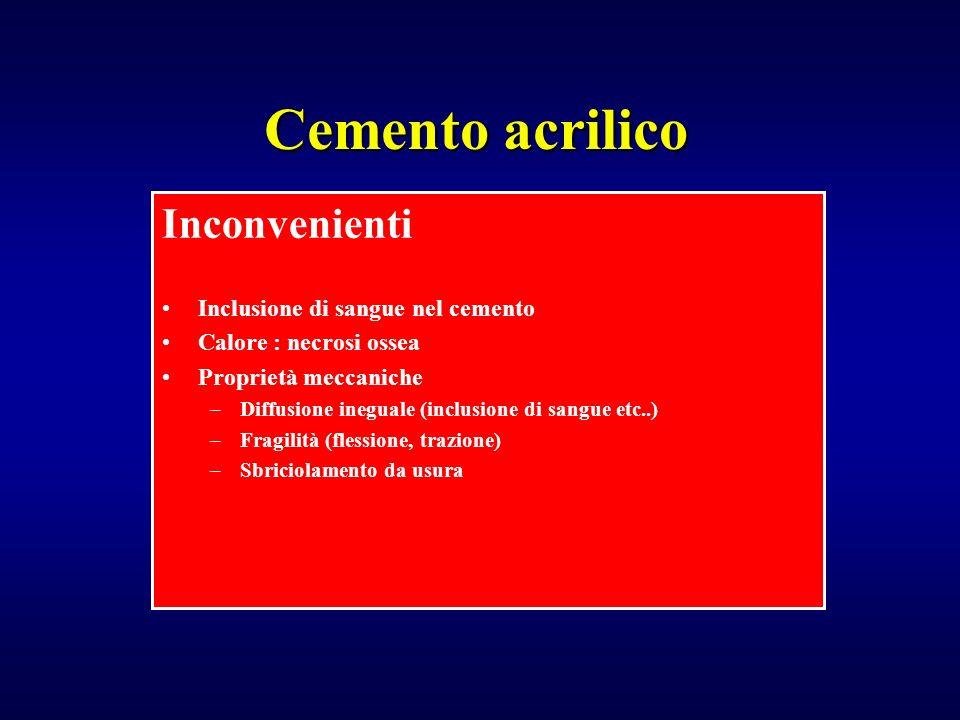 Cemento acrilico Inconvenienti Inclusione di sangue nel cemento