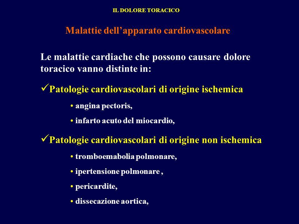 Patologie cardiovascolari di origine ischemica