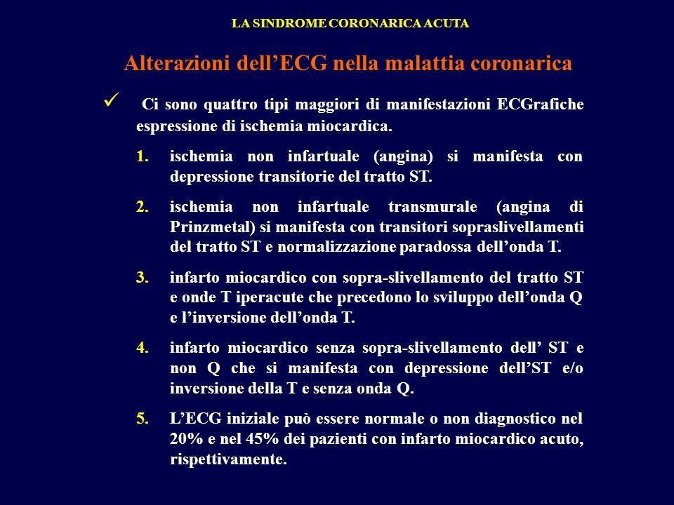 Alterazioni dell'ECG nella malattia coronarica