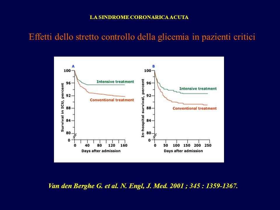 Effetti dello stretto controllo della glicemia in pazienti critici