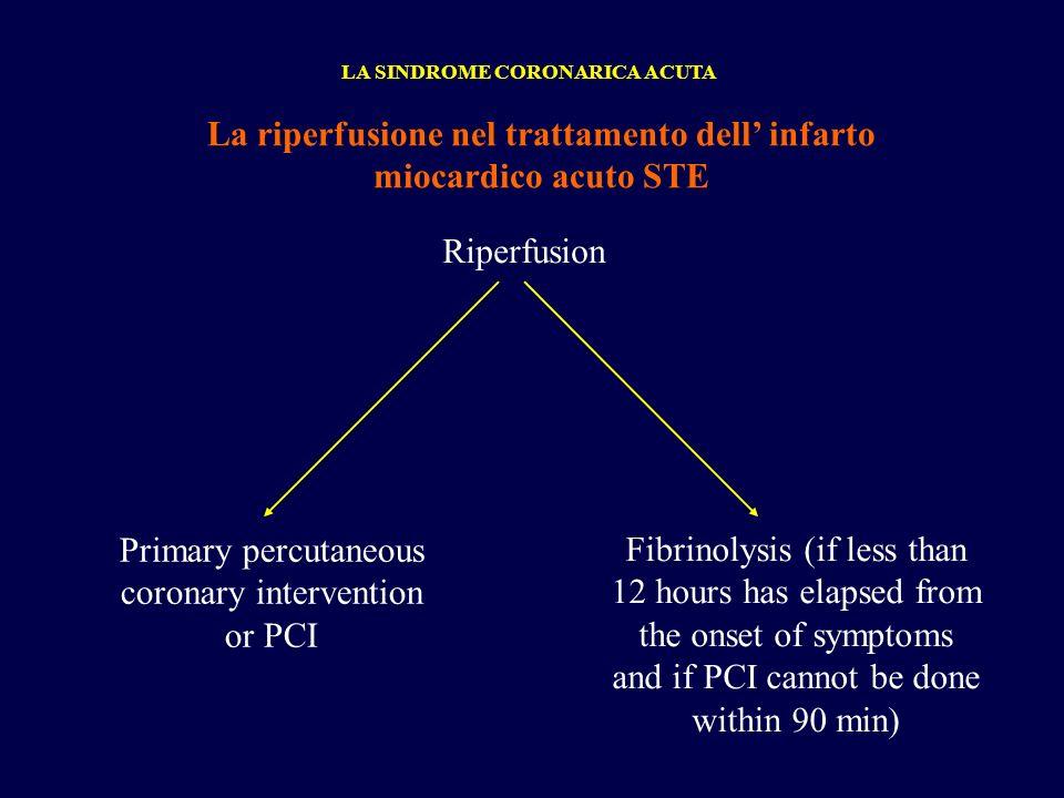 La riperfusione nel trattamento dell' infarto miocardico acuto STE