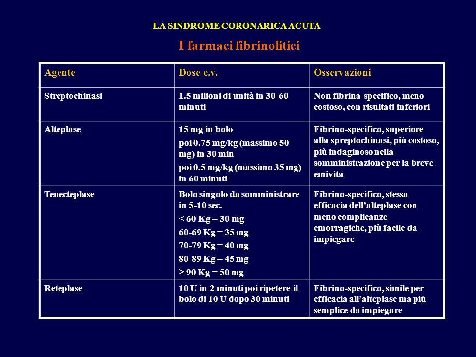 I farmaci fibrinolitici