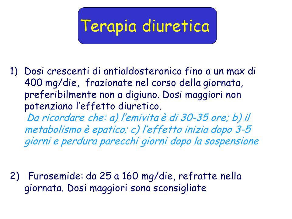 Terapia diuretica