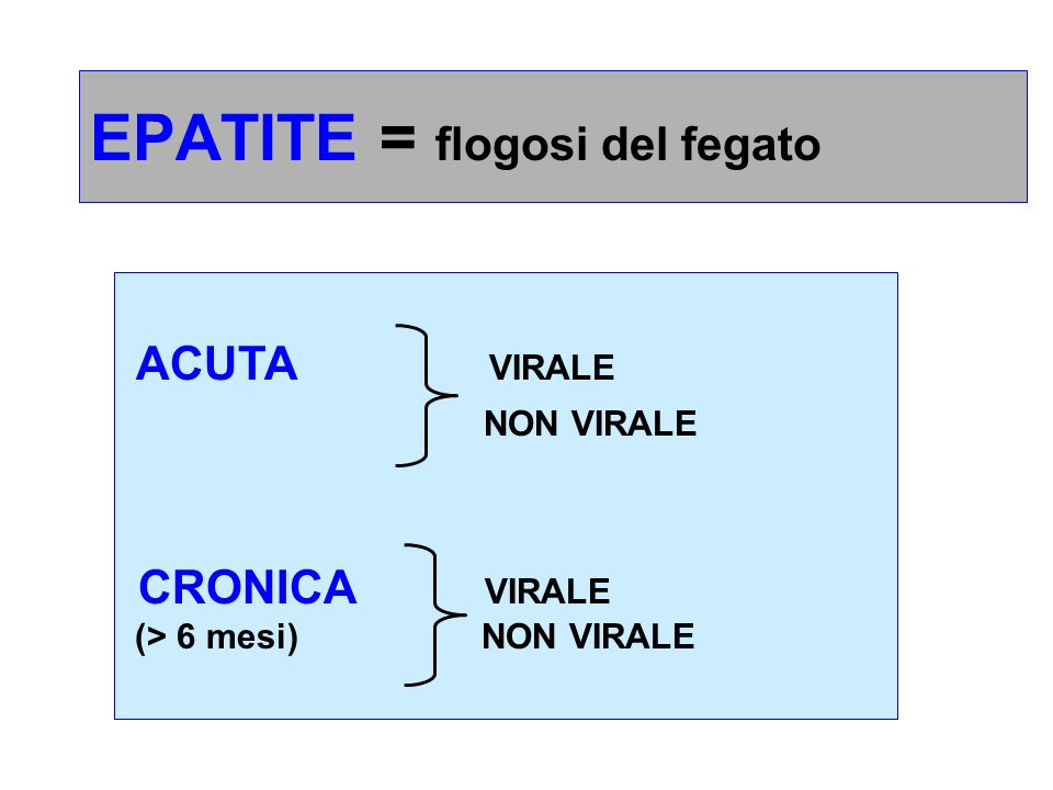 EPATITE = flogosi del fegato