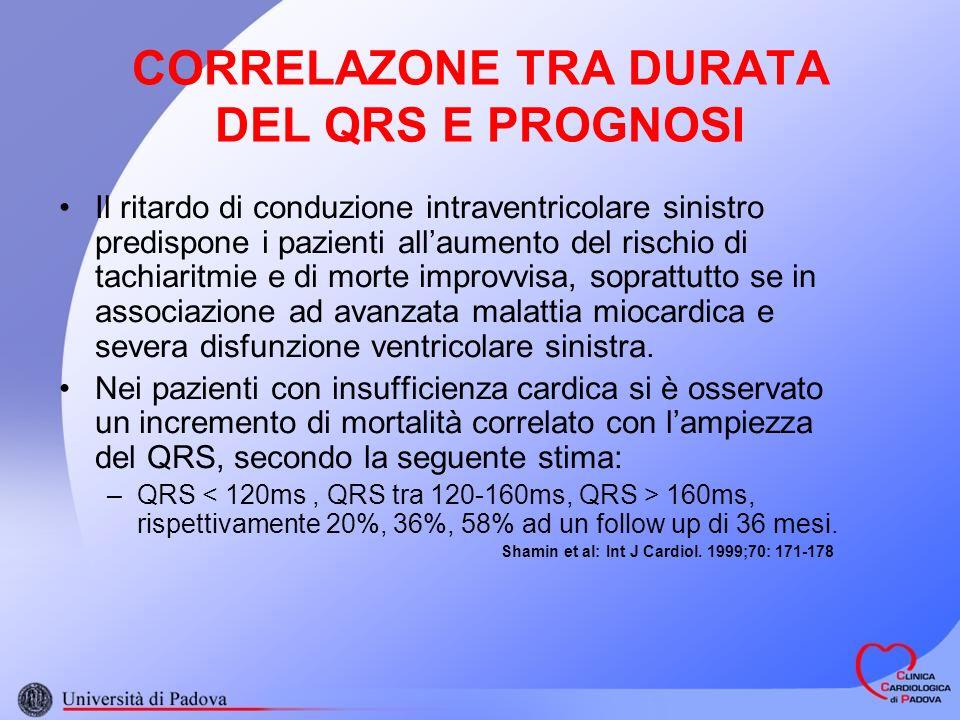 CORRELAZONE TRA DURATA DEL QRS E PROGNOSI