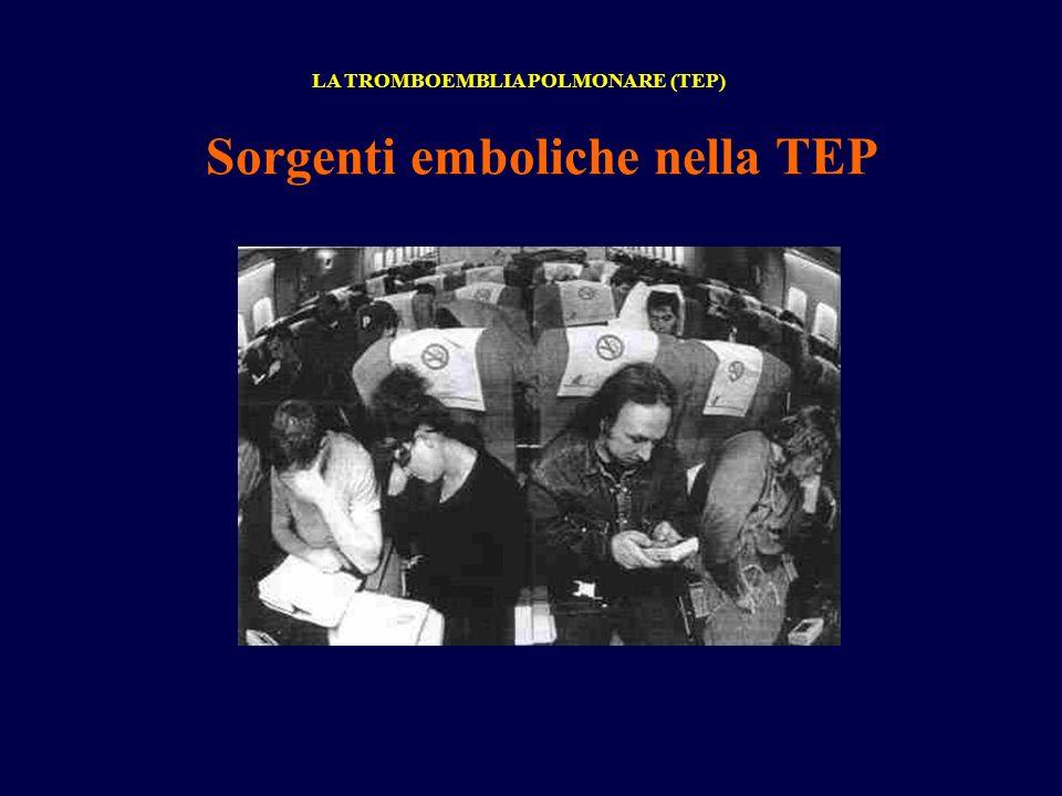 Sorgenti emboliche nella TEP