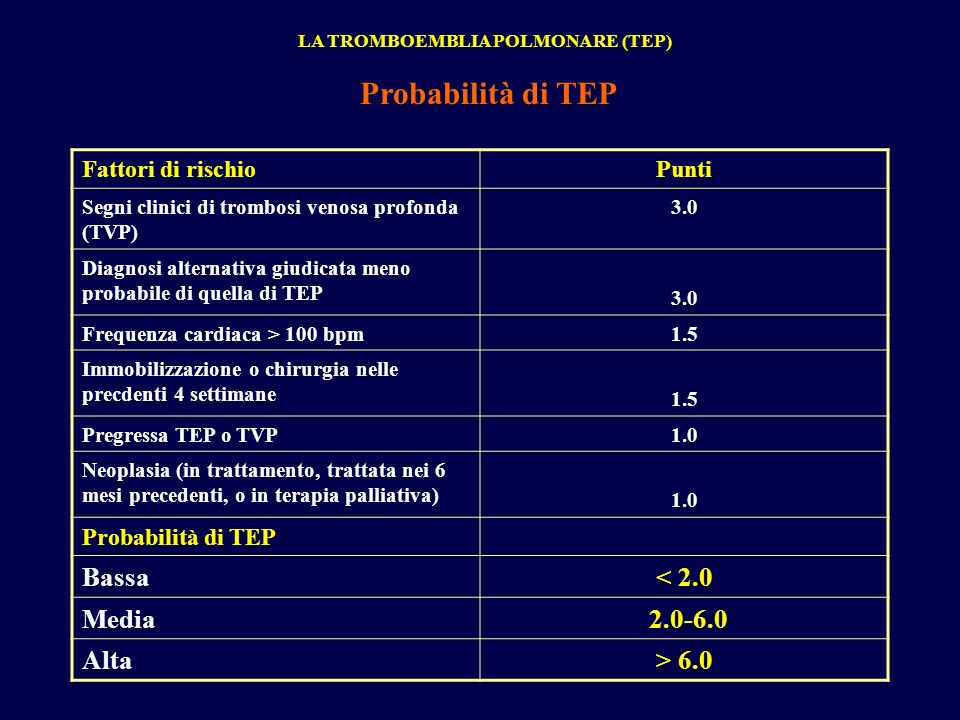 Probabilità di TEP Bassa < 2.0 Media 2.0-6.0 Alta > 6.0