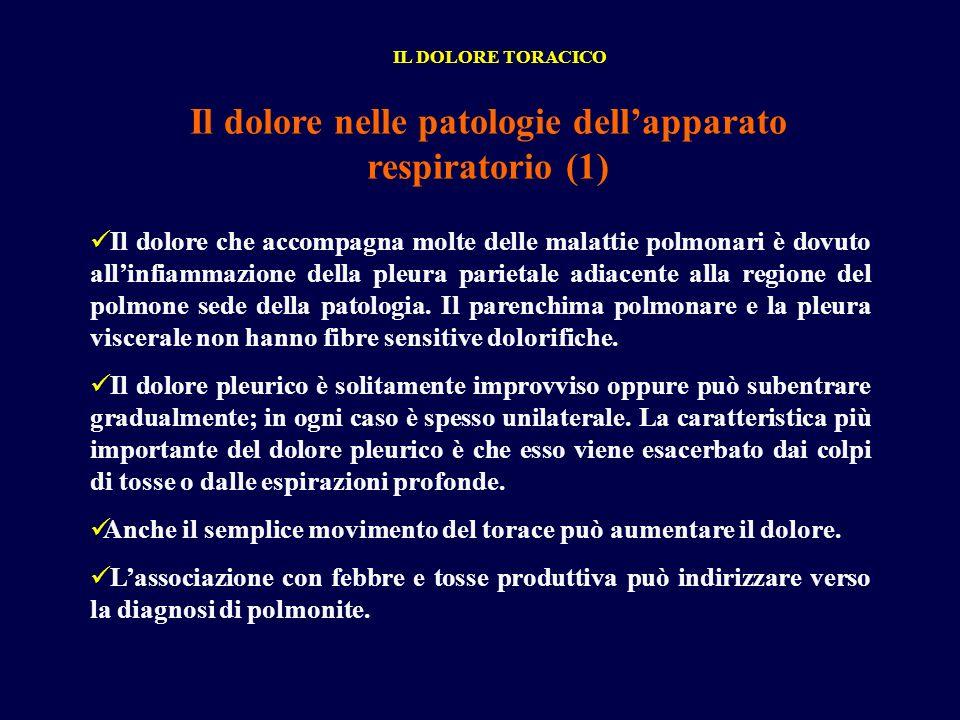 Il dolore nelle patologie dell'apparato respiratorio (1)