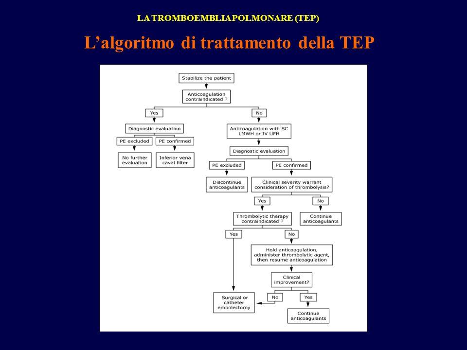 L'algoritmo di trattamento della TEP