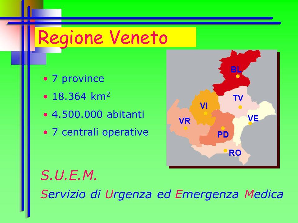Regione Veneto S.U.E.M. Servizio di Urgenza ed Emergenza Medica