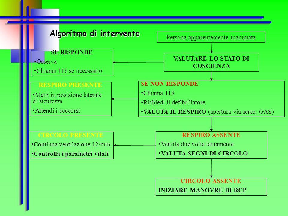 Algoritmo di intervento VALUTARE LO STATO DI COSCIENZA