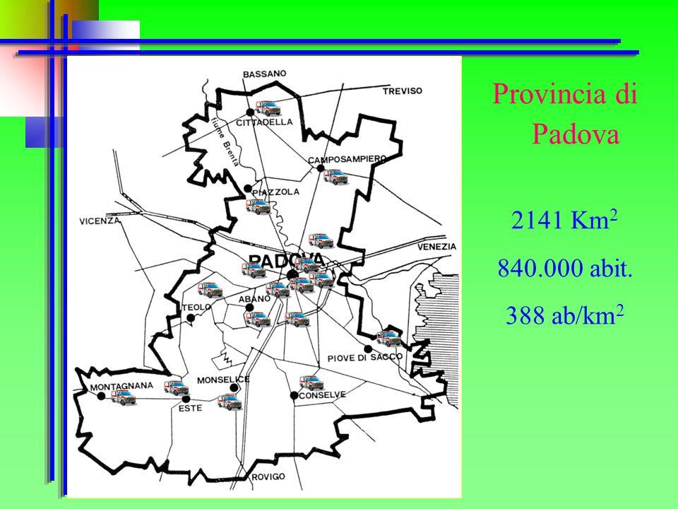 Provincia di Padova 2141 Km2 840.000 abit. 388 ab/km2