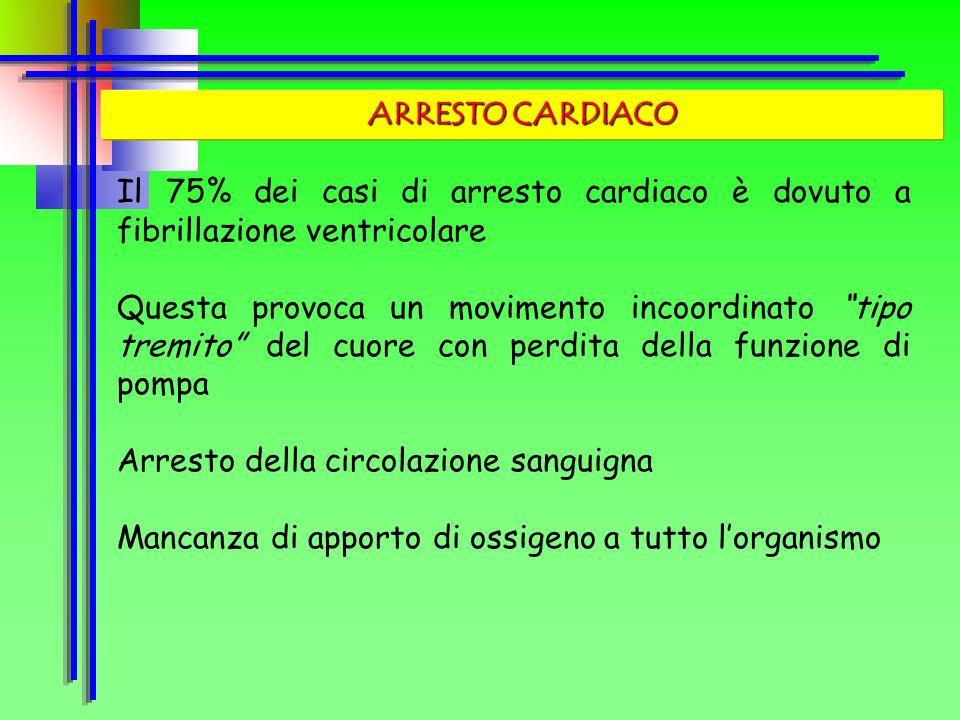 ARRESTO CARDIACOIl 75% dei casi di arresto cardiaco è dovuto a fibrillazione ventricolare.