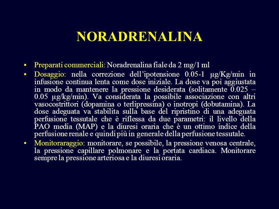 NORADRENALINA Preparati commerciali: Noradrenalina fiale da 2 mg/1 ml
