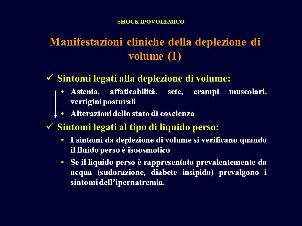 Manifestazioni cliniche della deplezione di volume (1)