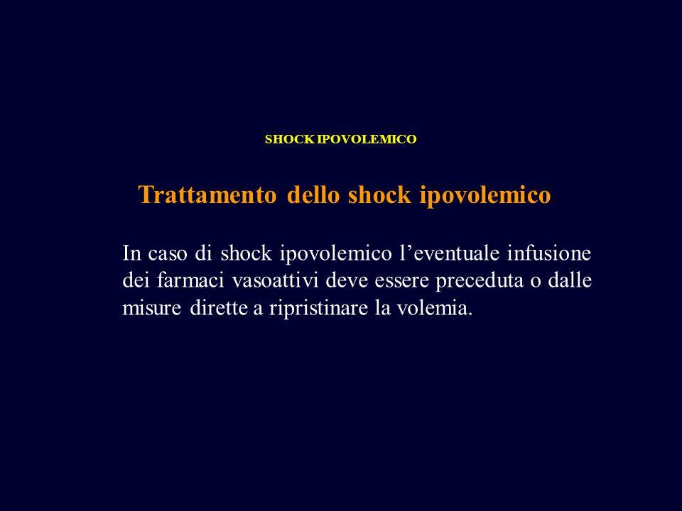 Trattamento dello shock ipovolemico