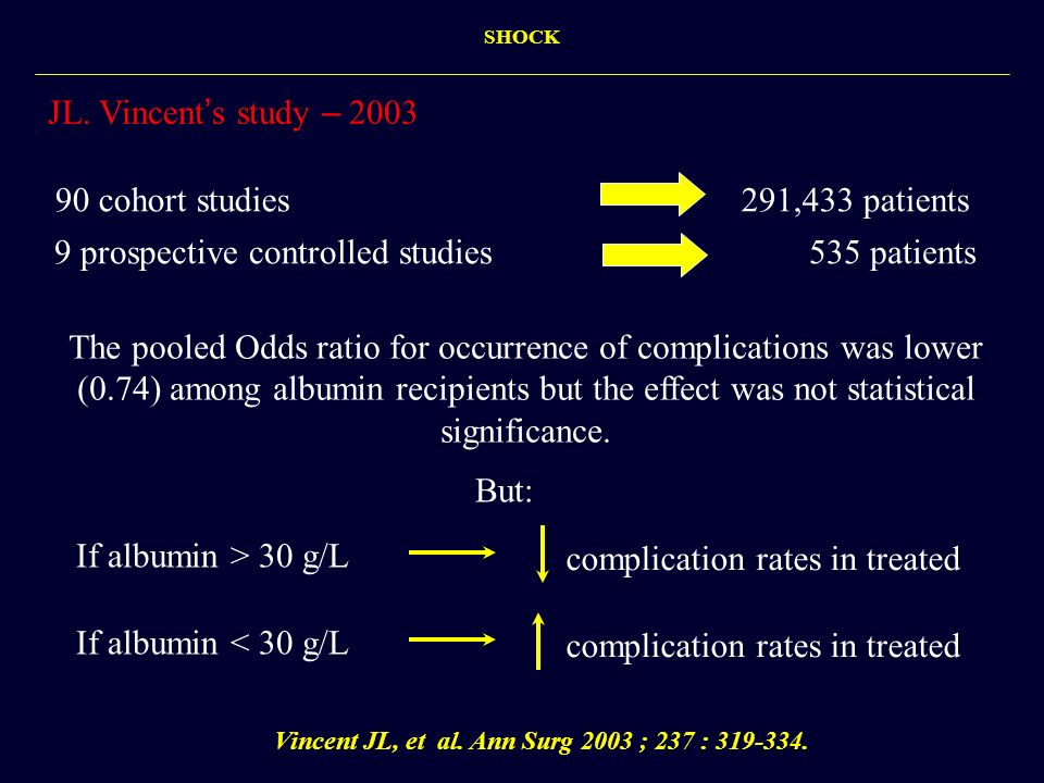 9 prospective controlled studies 535 patients