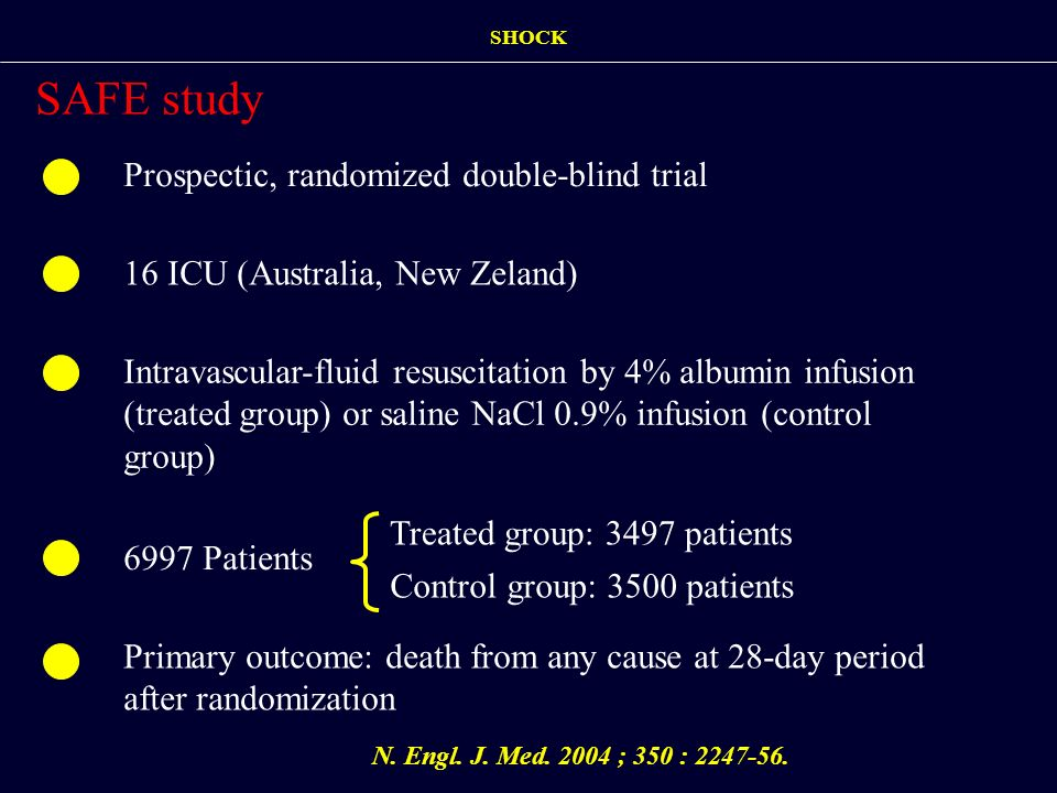 SAFE study Prospectic, randomized double-blind trial