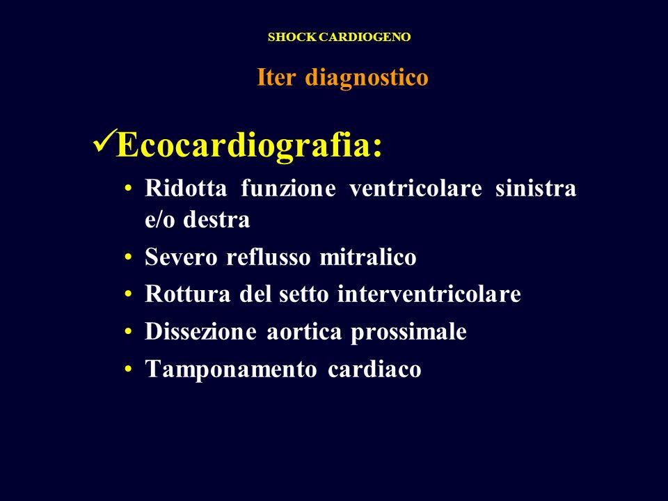 Ecocardiografia: Iter diagnostico