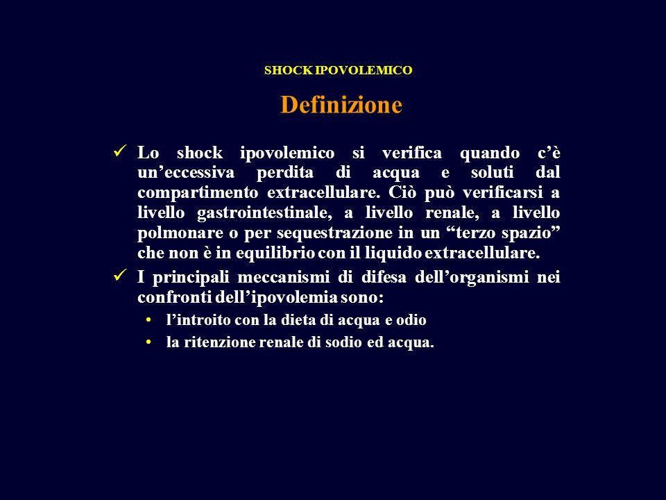 SHOCK IPOVOLEMICO Definizione.