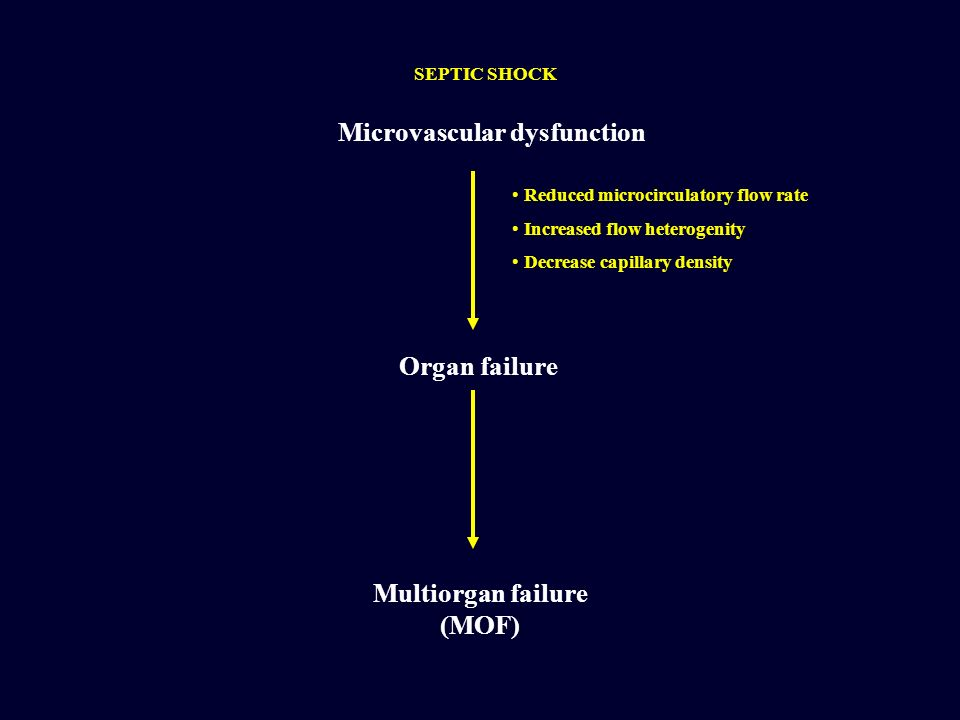 Multiorgan failure (MOF)