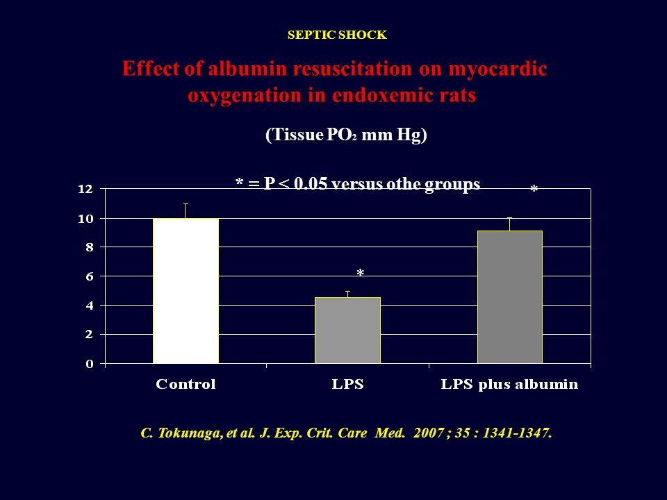 SEPTIC SHOCK Effect of albumin resuscitation on myocardic oxygenation in endoxemic rats. (Tissue PO2 mm Hg)