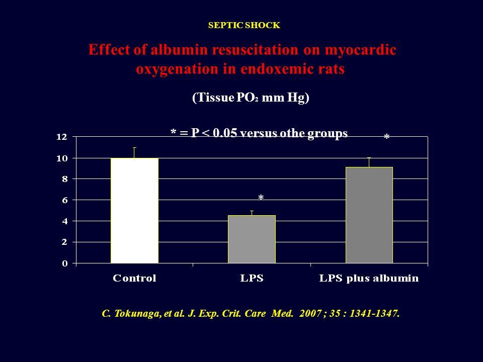 SEPTIC SHOCKEffect of albumin resuscitation on myocardic oxygenation in endoxemic rats. (Tissue PO2 mm Hg)