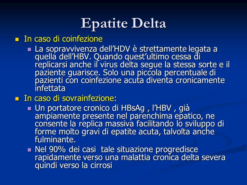 Epatite Delta In caso di coinfezione