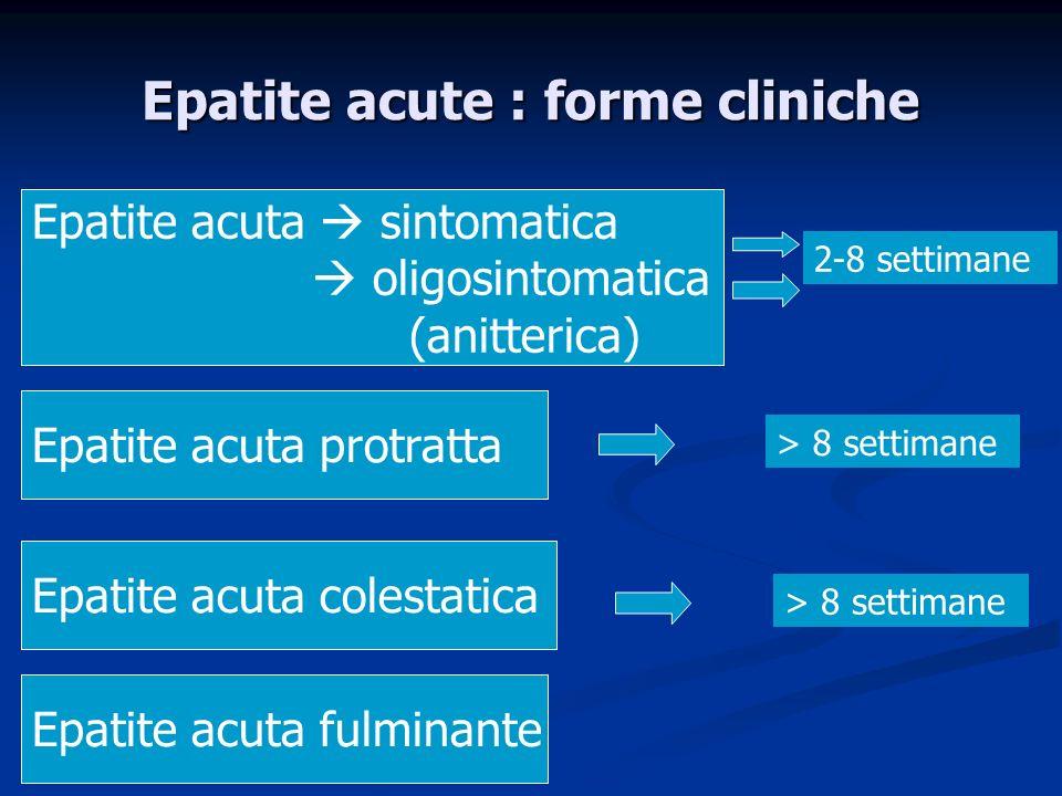 Epatite acute : forme cliniche