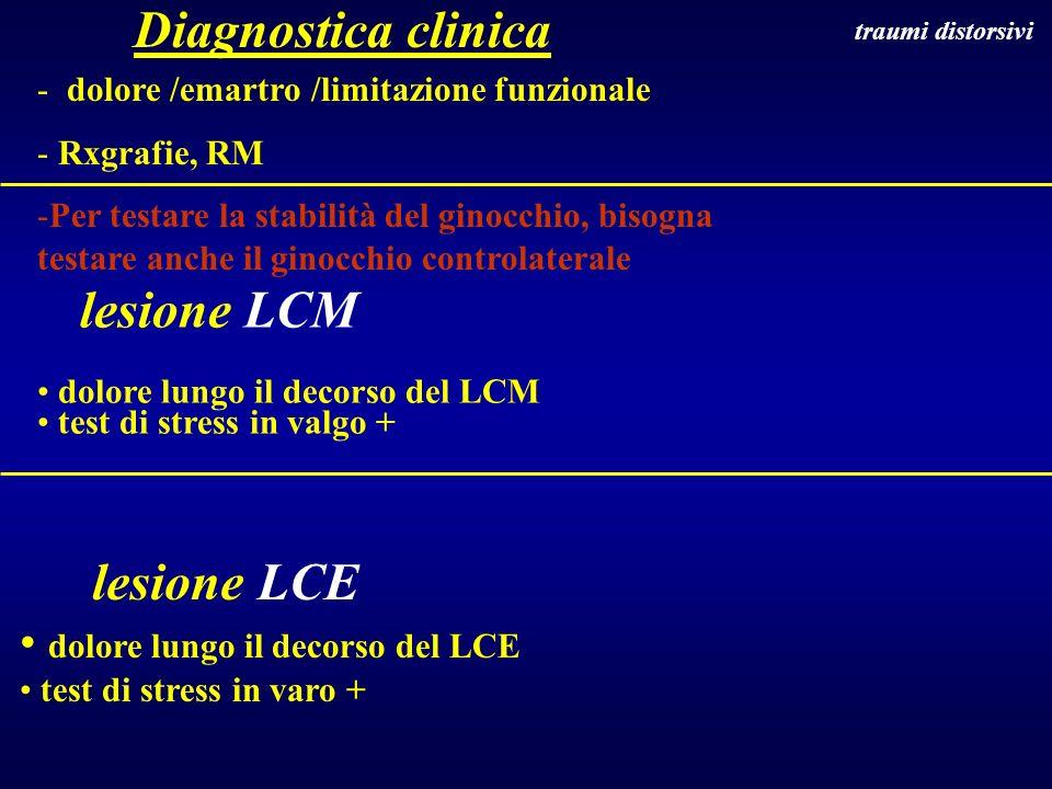 lesione LCM Diagnostica clinica lesione LCE