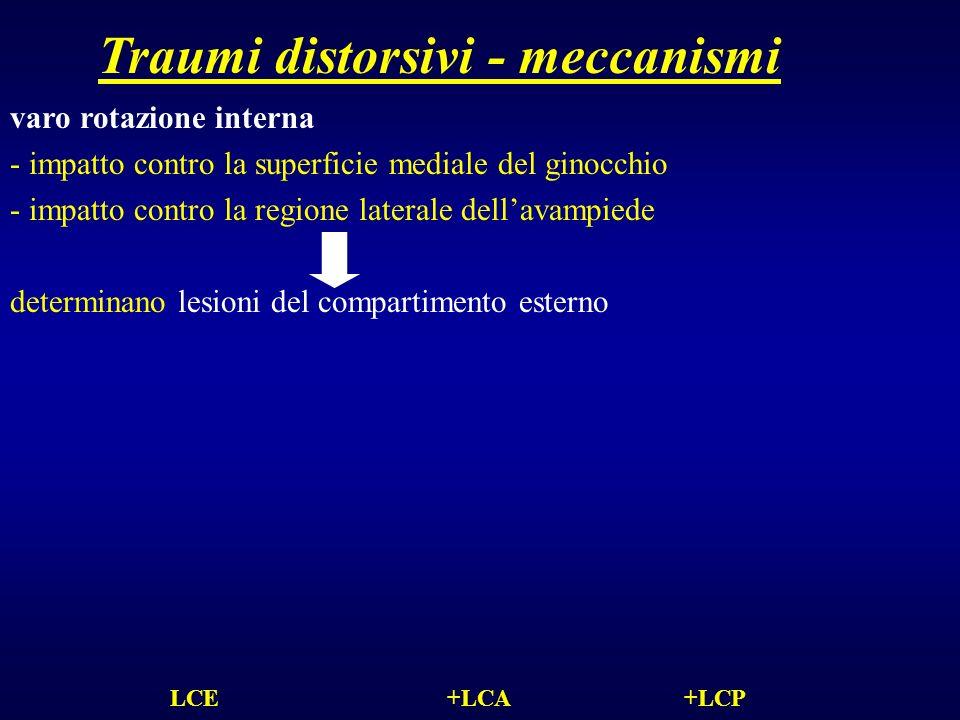 Traumi distorsivi - meccanismi