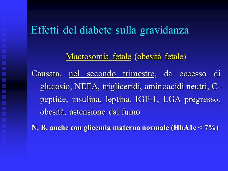 Effetti del diabete sulla gravidanza