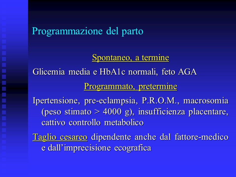 Programmazione del parto