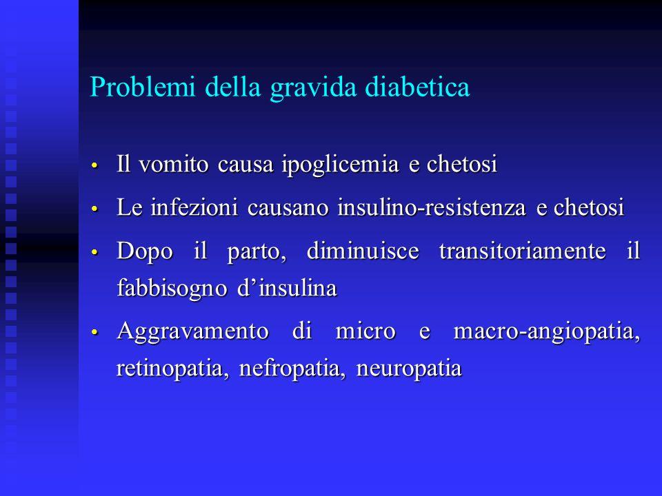 Problemi della gravida diabetica