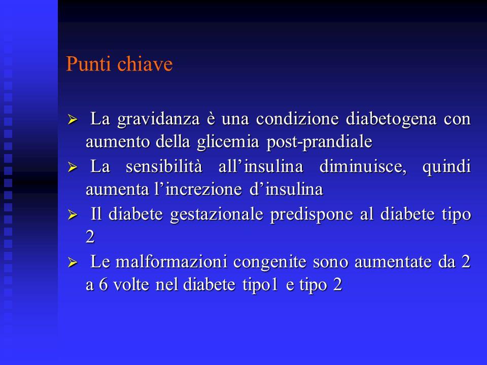 Punti chiave La gravidanza è una condizione diabetogena con aumento della glicemia post-prandiale.