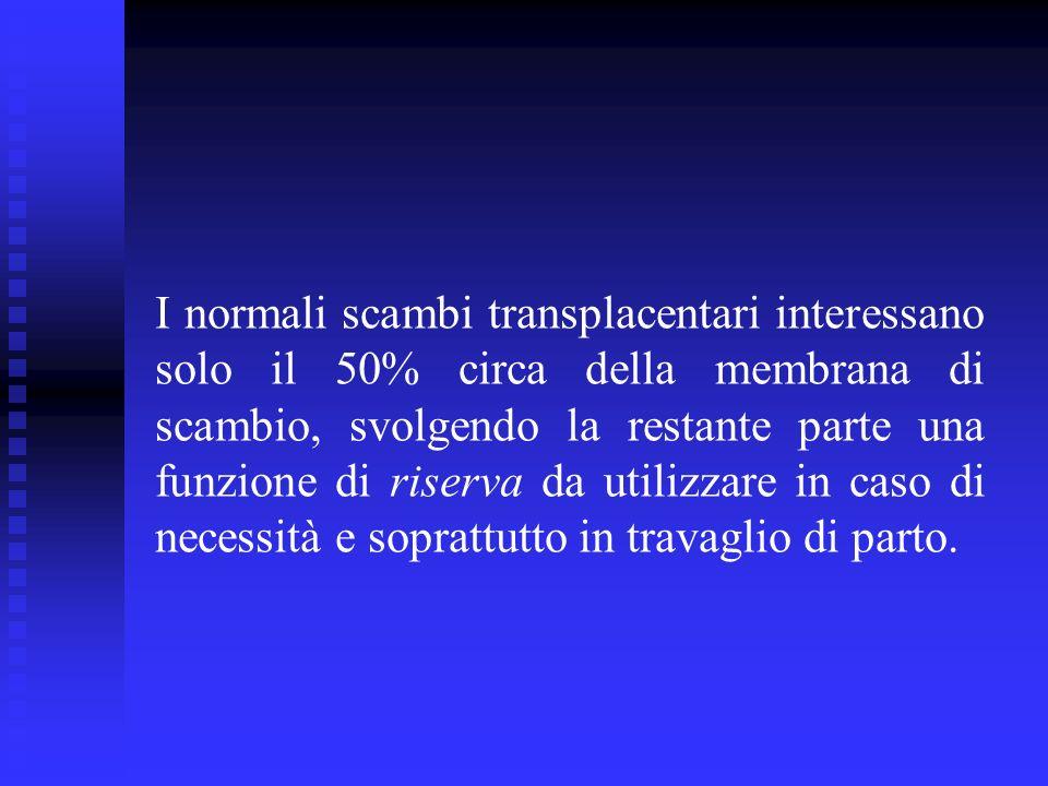 I normali scambi transplacentari interessano solo il 50% circa della membrana di scambio, svolgendo la restante parte una funzione di riserva da utilizzare in caso di necessità e soprattutto in travaglio di parto.