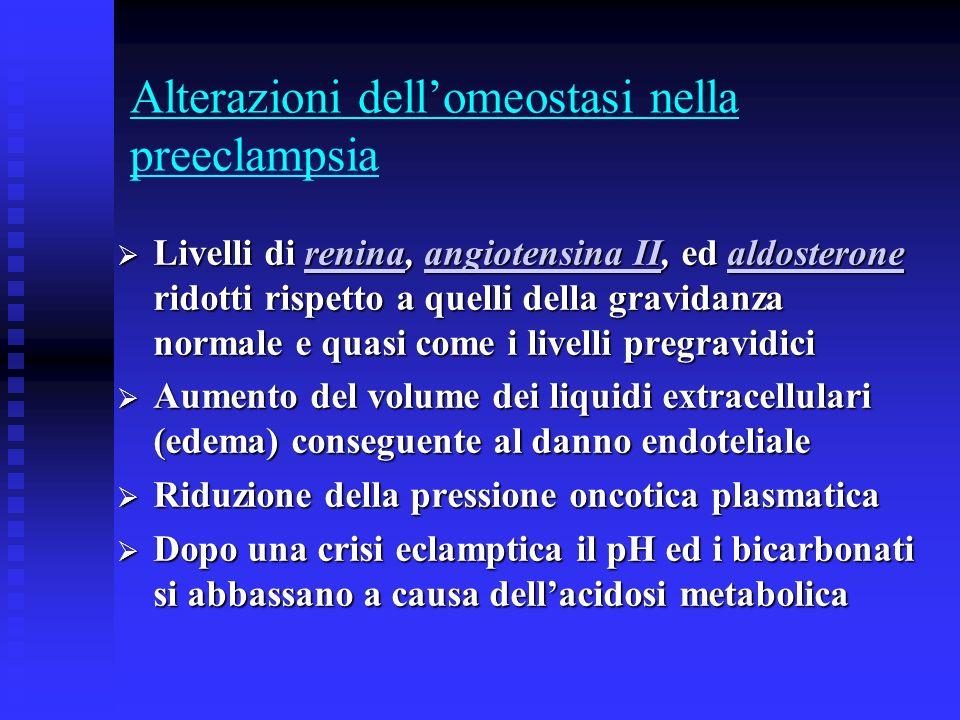 Alterazioni dell'omeostasi nella preeclampsia