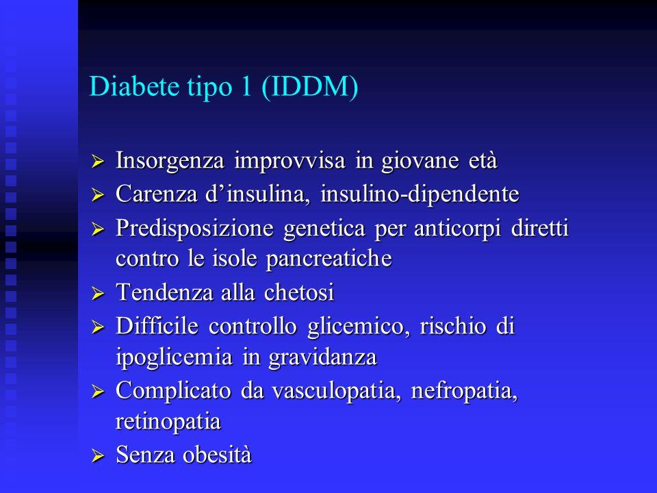 Diabete tipo 1 (IDDM) Insorgenza improvvisa in giovane età