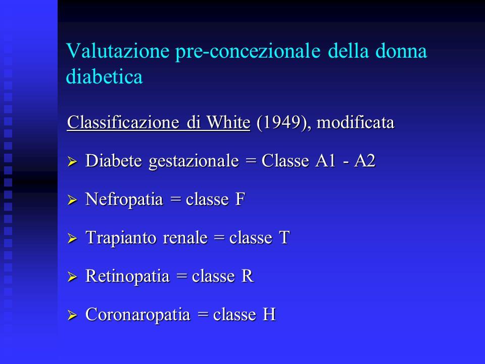 Valutazione pre-concezionale della donna diabetica