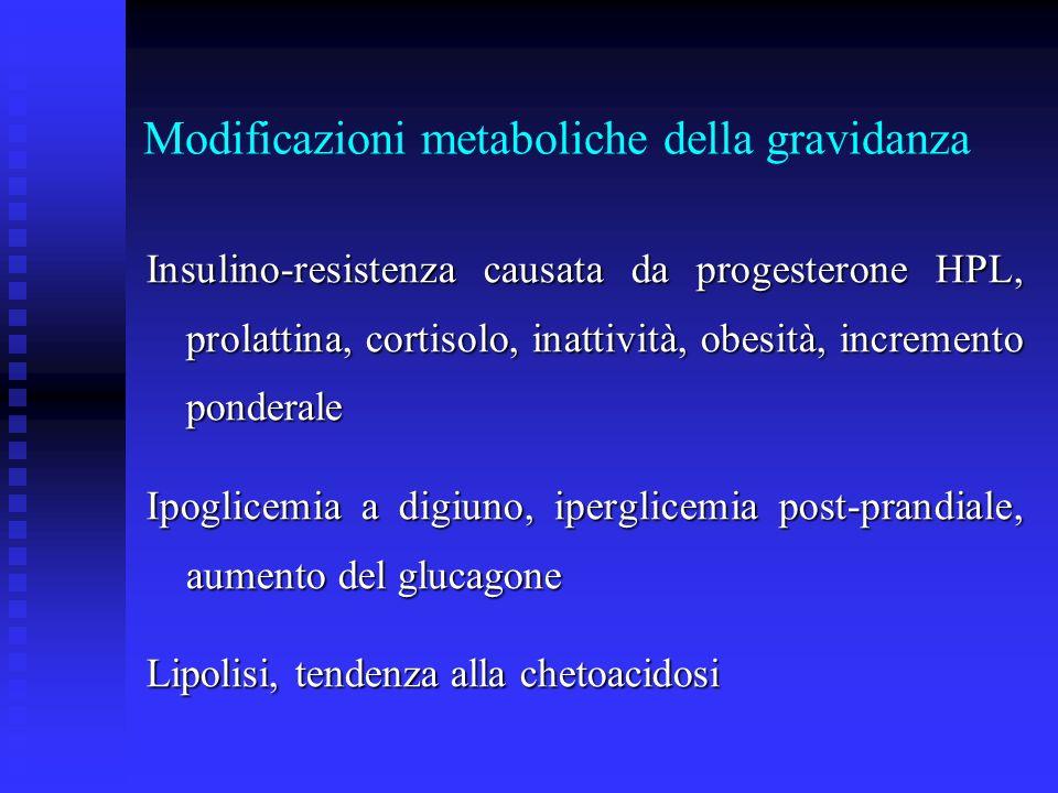 Modificazioni metaboliche della gravidanza