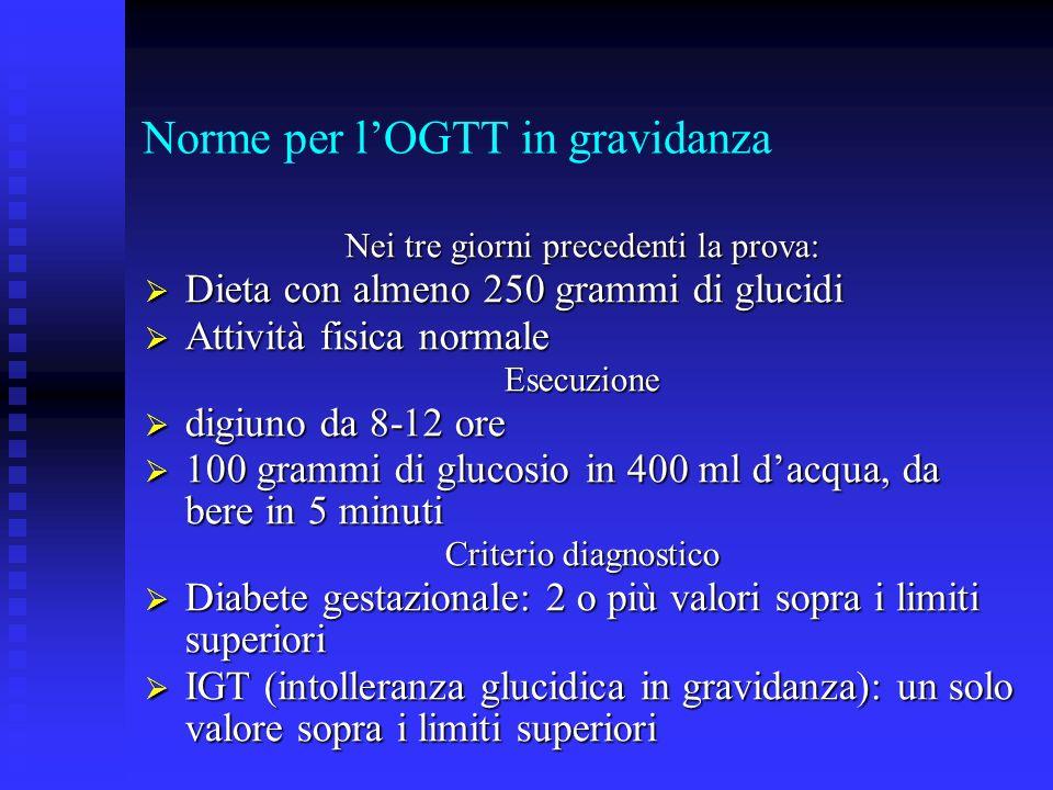 Norme per l'OGTT in gravidanza