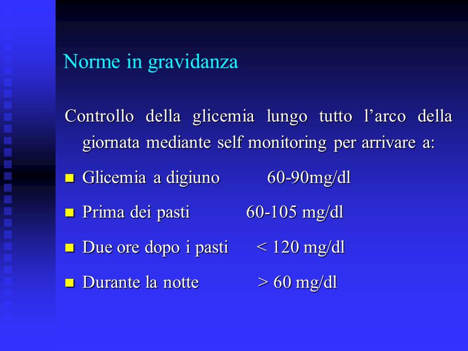 Norme in gravidanza Controllo della glicemia lungo tutto l'arco della giornata mediante self monitoring per arrivare a: