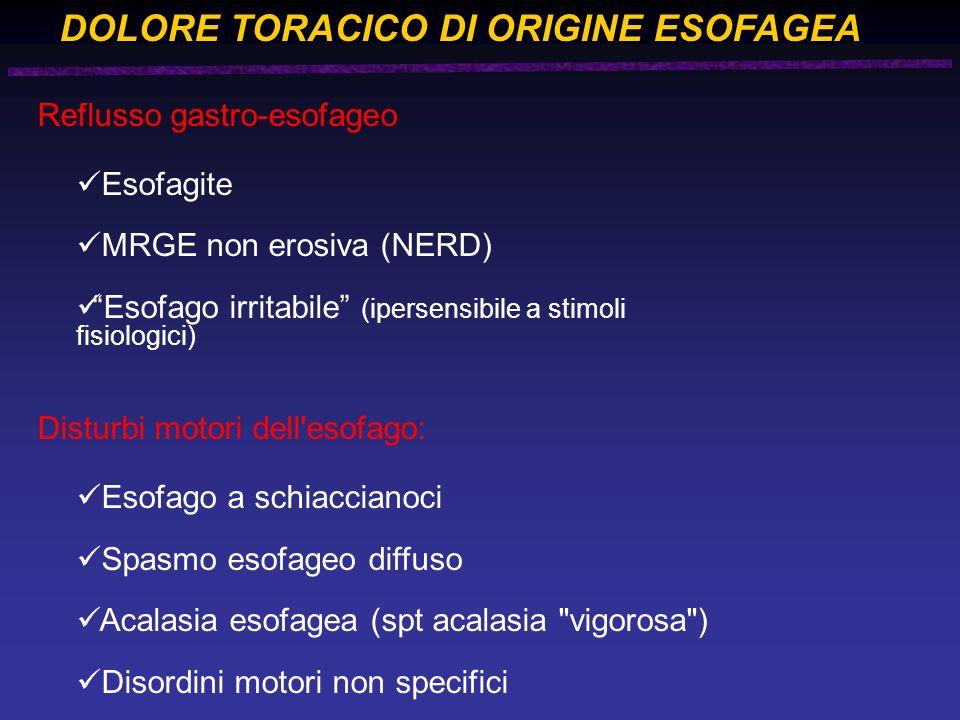 DOLORE TORACICO DI ORIGINE ESOFAGEA