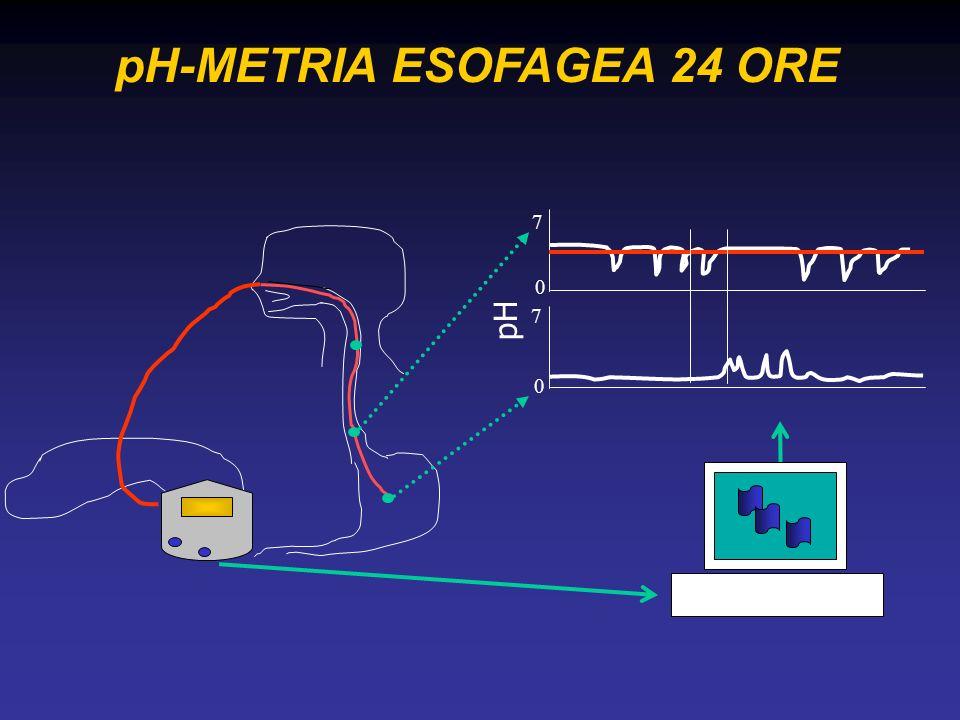 pH-METRIA ESOFAGEA 24 ORE