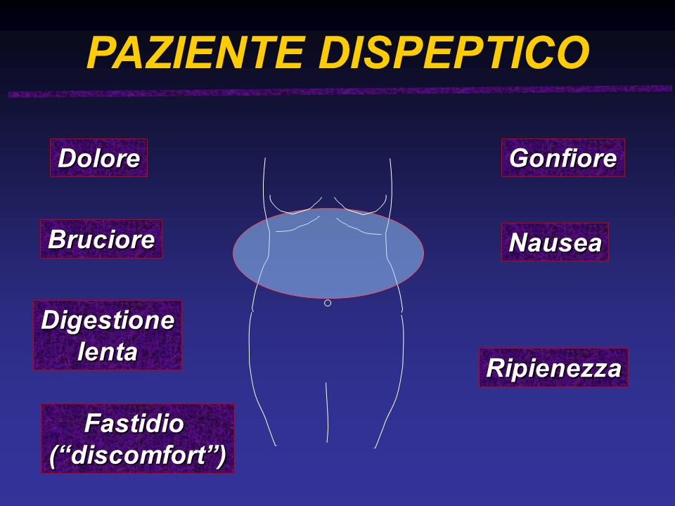PAZIENTE DISPEPTICO Dolore Gonfiore Bruciore Nausea Digestione lenta