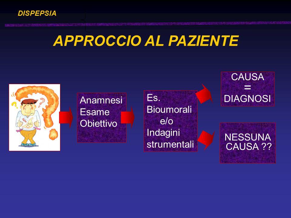 APPROCCIO AL PAZIENTE = CAUSA DIAGNOSI Es. Anamnesi Bioumorali Esame