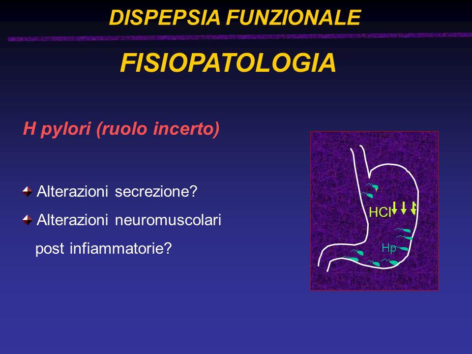 FISIOPATOLOGIA DISPEPSIA FUNZIONALE H pylori (ruolo incerto)