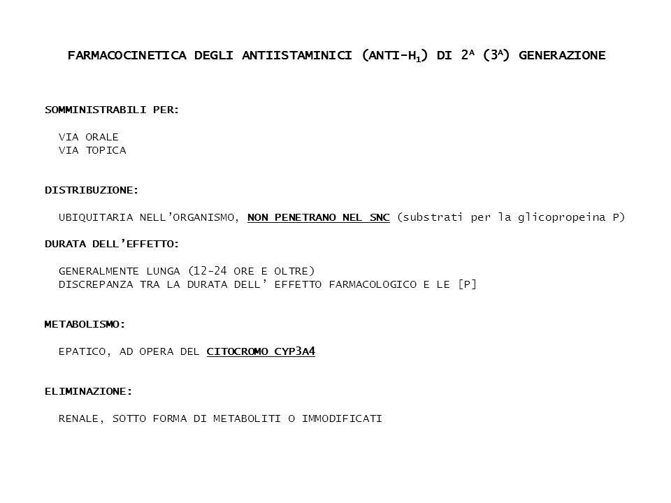 FARMACOCINETICA DEGLI ANTIISTAMINICI (ANTI-H1) DI 2A (3A) GENERAZIONE