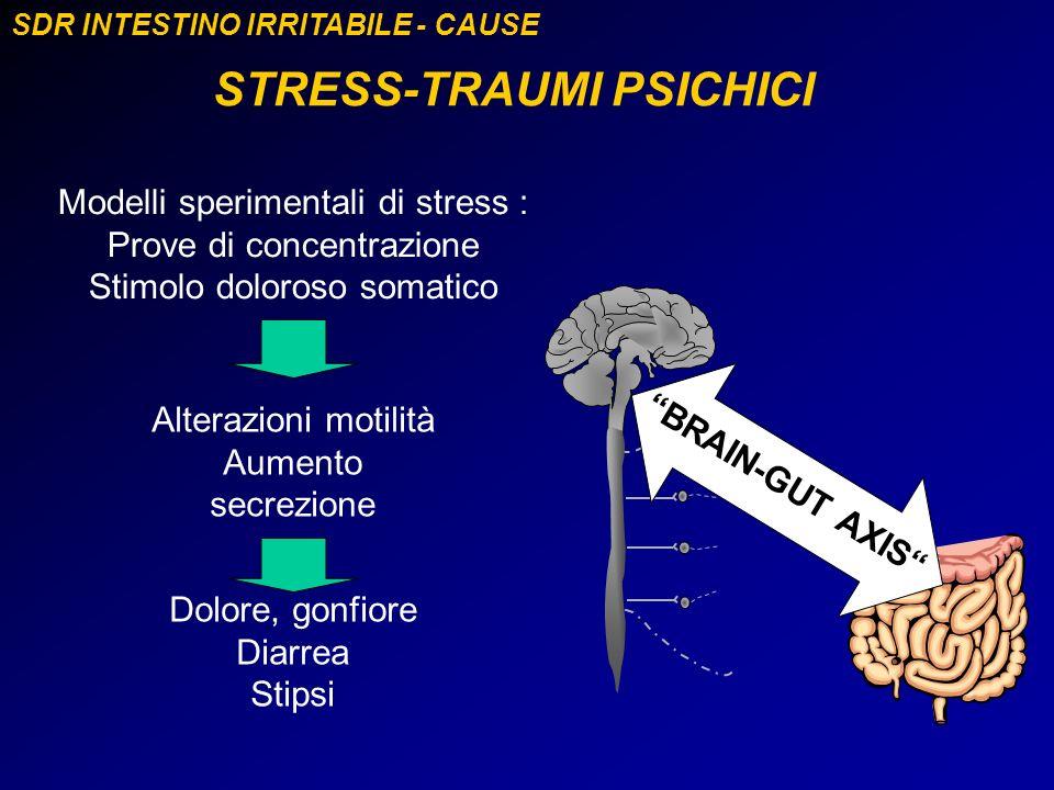 STRESS-TRAUMI PSICHICI