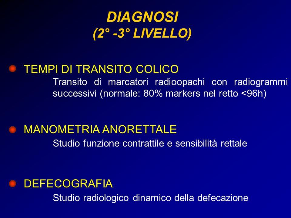 DIAGNOSI (2° -3° LIVELLO) TEMPI DI TRANSITO COLICO